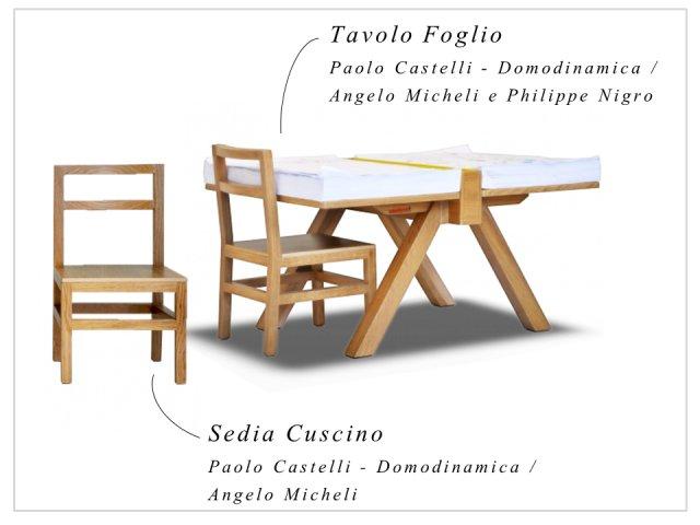 Idee per tavoli e sedie a misura di bambino | Mammeacrobate